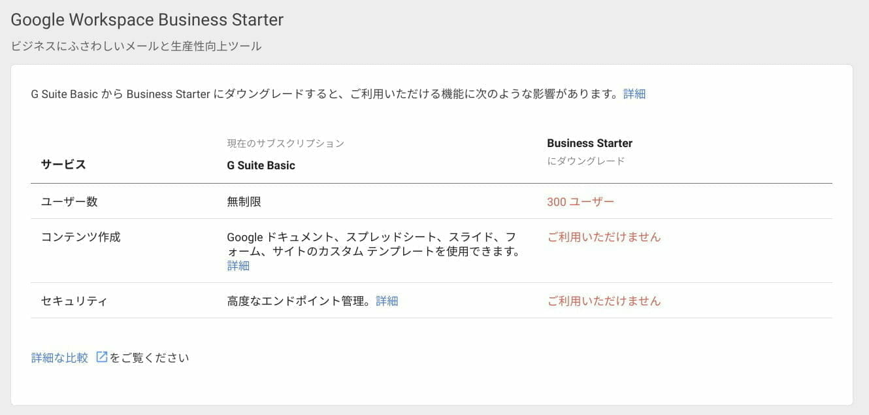 Google Workspace 管理コンソール:G Suite Basic とBusiness Starter の機能比較