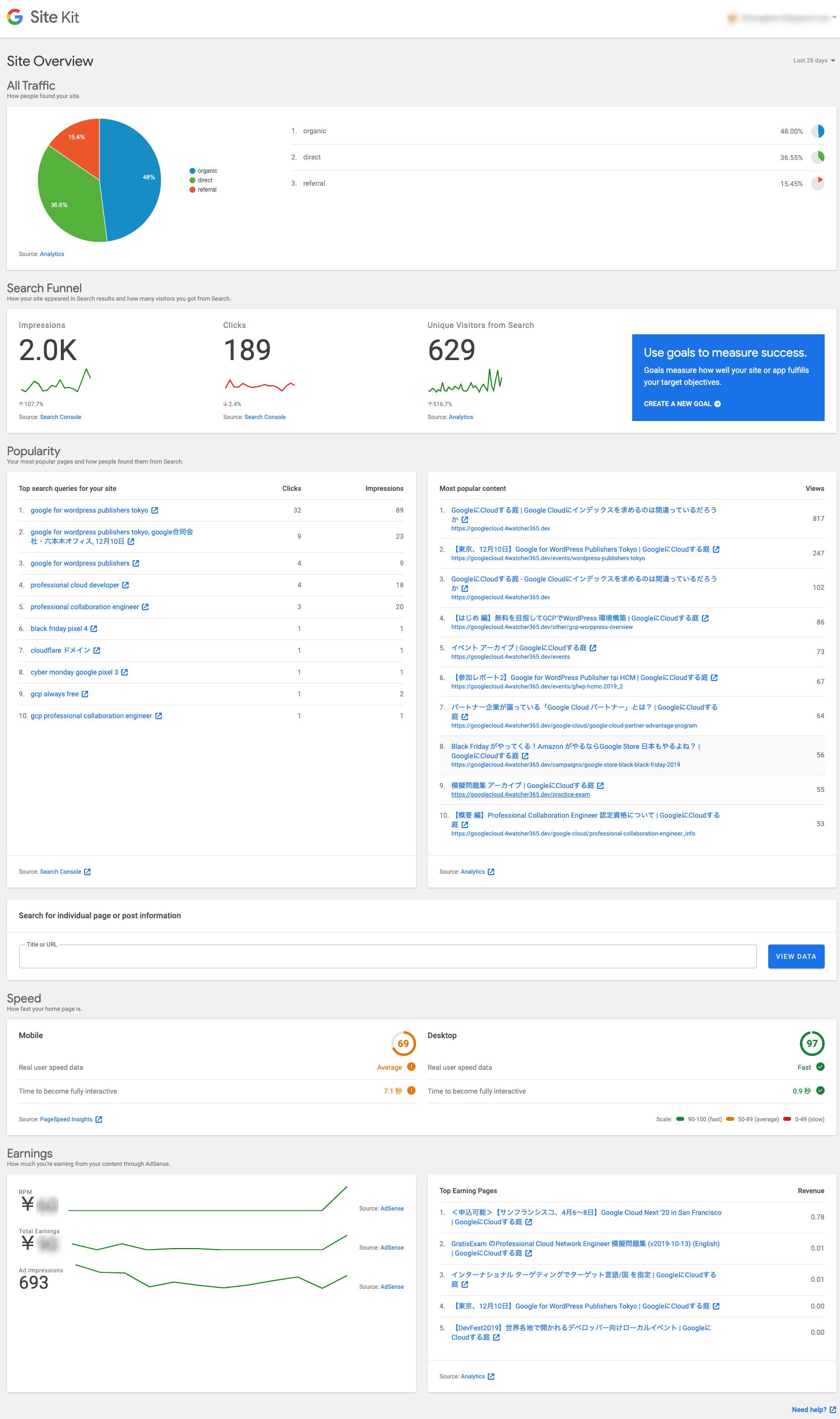 Site Kit:統計データ