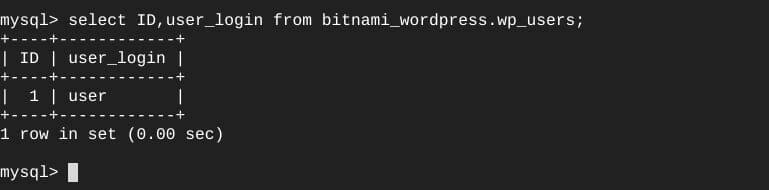 ターミナル:WordPressのユーザー一覧