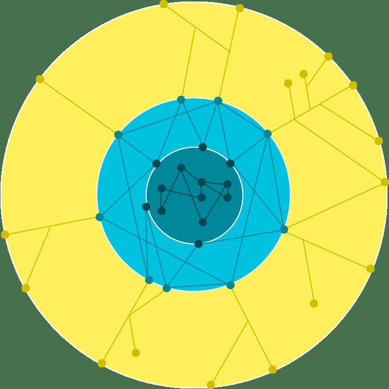 Google のエッジ ネットワーク図
