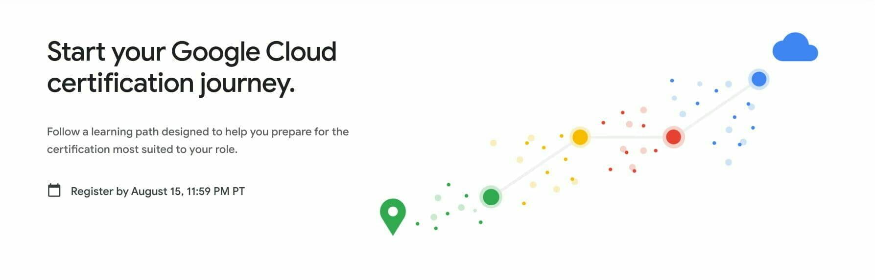Start your Google Cloud certification journey.