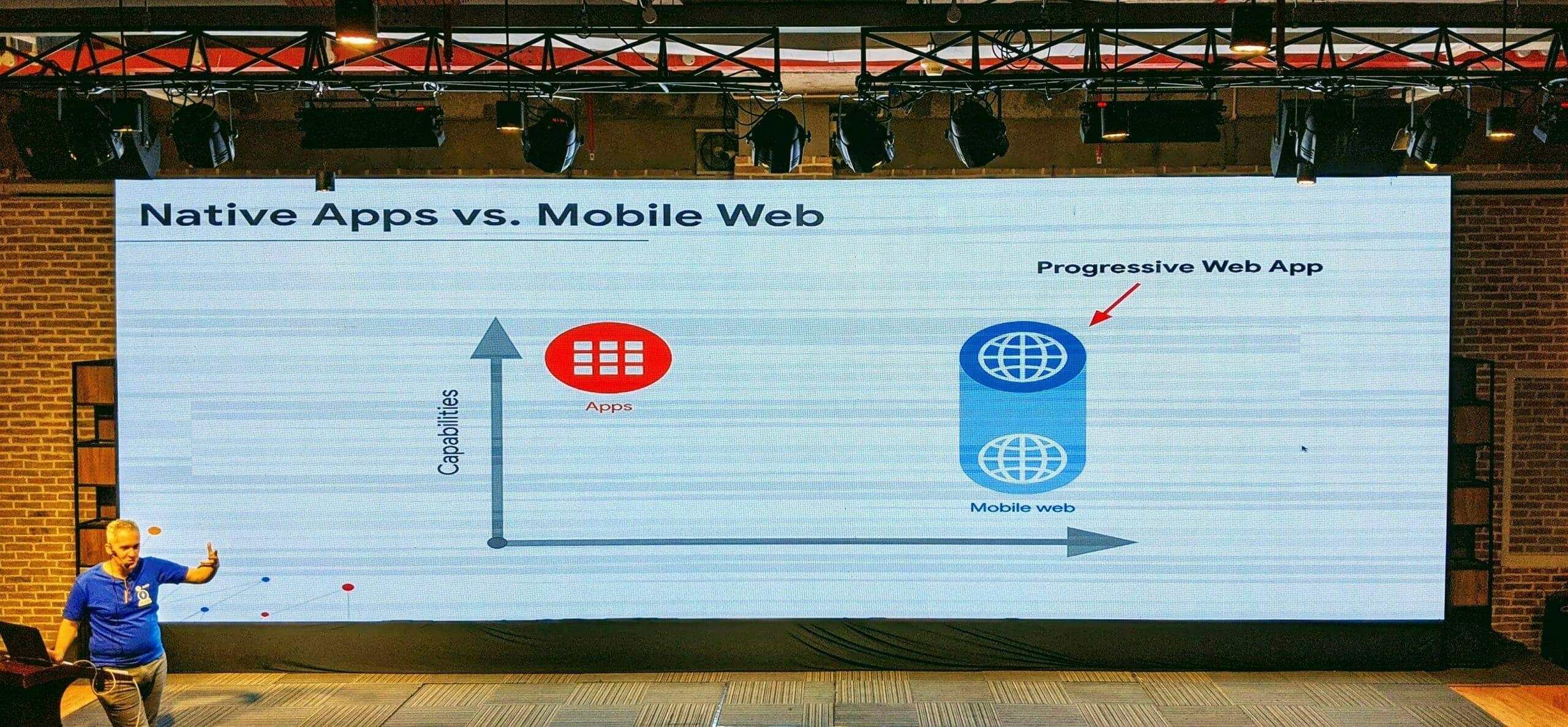 Google for WordPress Publisher tại HCM:アプリとWeb モバイルページとの違い