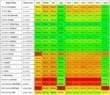 AWS のPing 測定結果:2020年2月24日