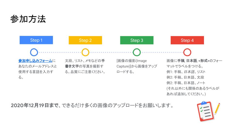Google クラウドソース 手書き文字の共有 2.0 の投稿方法