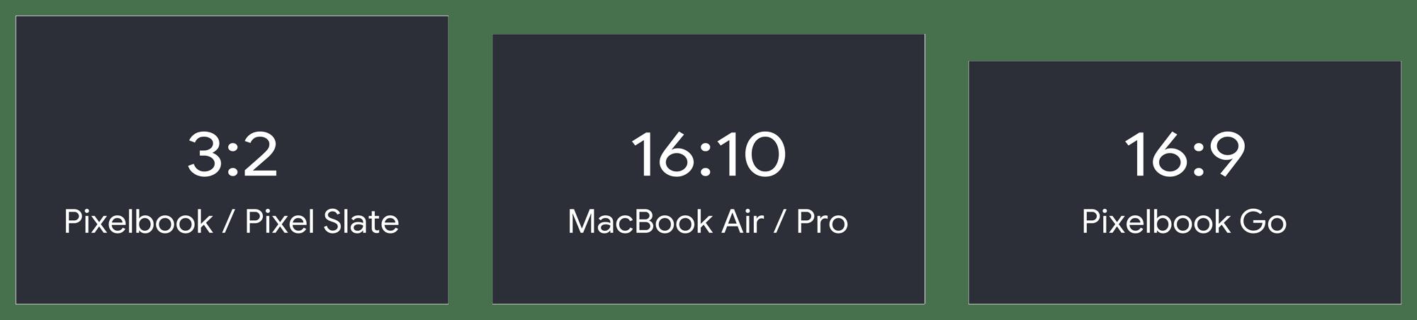 Pixelbook / Pixel Slate / MacBook / Pixelbook Go アスペクト比率