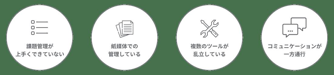 Google Classroom:課題管理における、さまざまな課題を解決