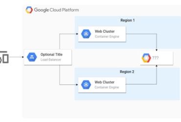 Google Cloud のProfessional Cloud Architect 模擬試験