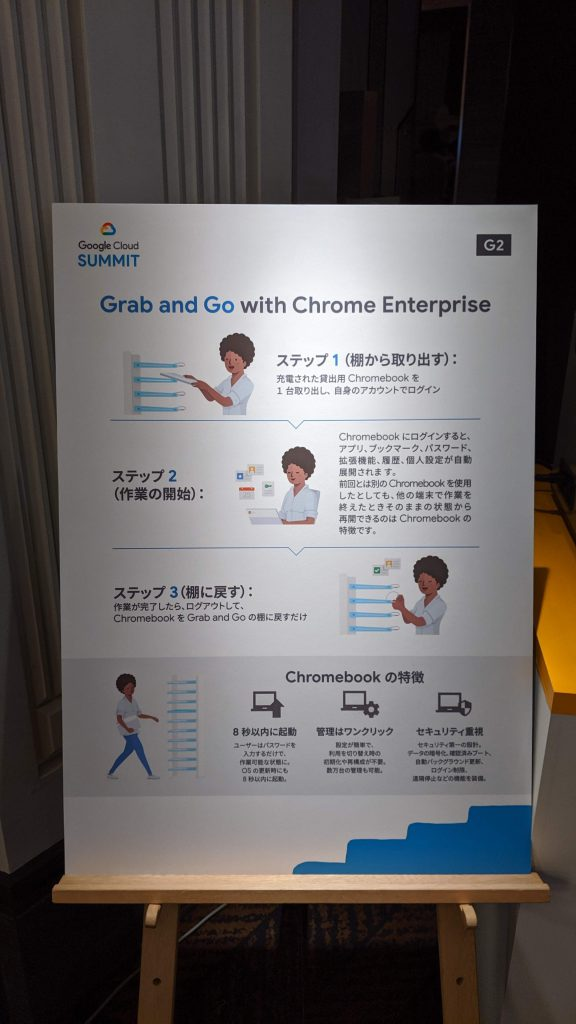 Workstyle Transformation の説明ボード
