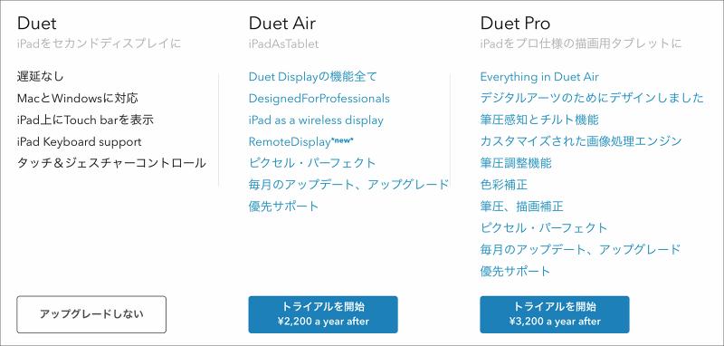 Duet Display のプラン一覧