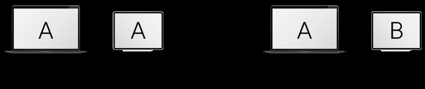Duet Display:ディスプレイの拡張タイプ