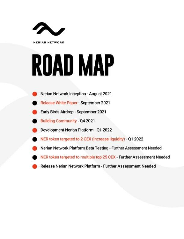 Nerian Network:ロードマップ